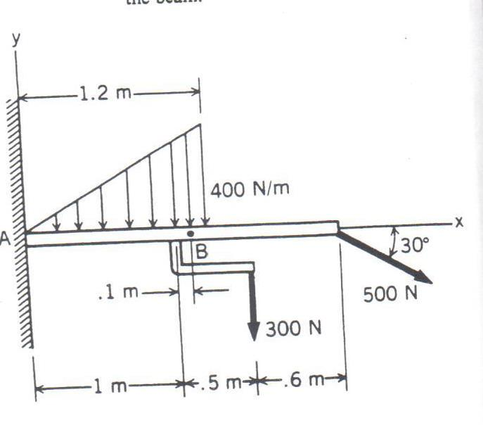Cantilever Beam Free Body Diagram