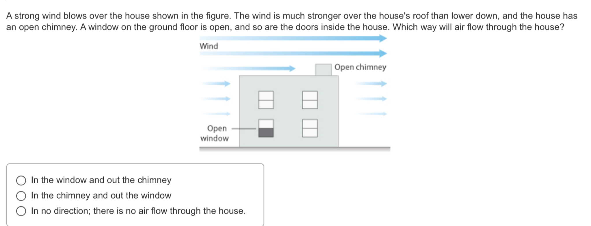 Question about the chimney 35