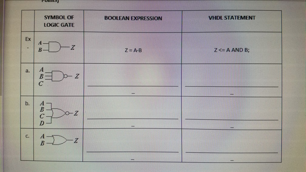 Solved Symbol Of Logic Gate Boolean Expression Vhdl State