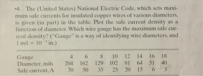 Solved the united states national electric code which the united states national electric code which keyboard keysfo Images