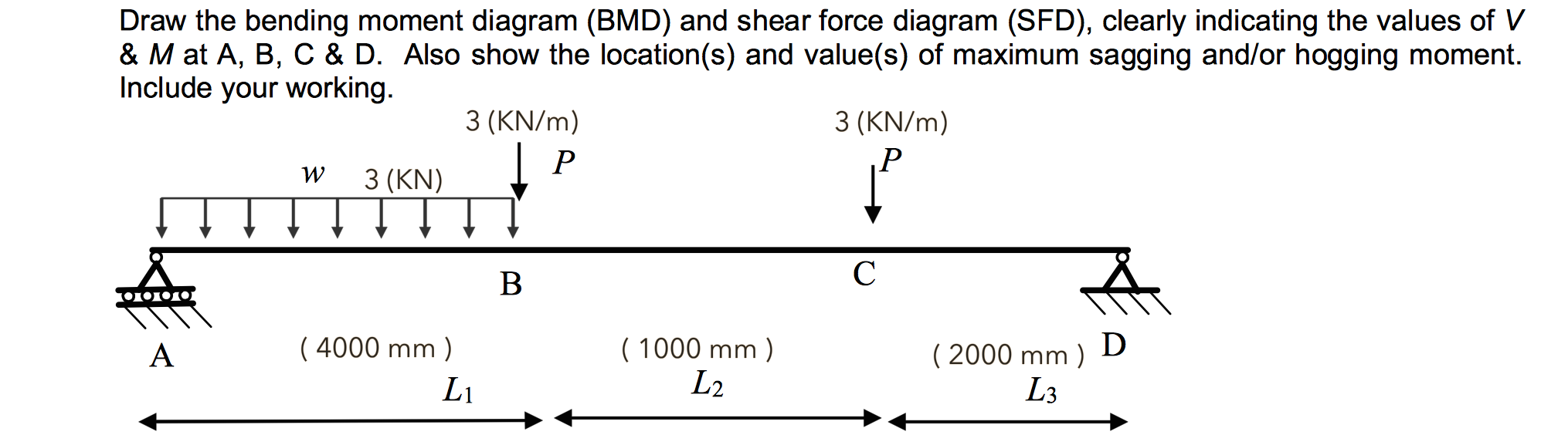 Solved Draw The Bending Moment Diagram Bm D And Shear F Force Diagrams Image For