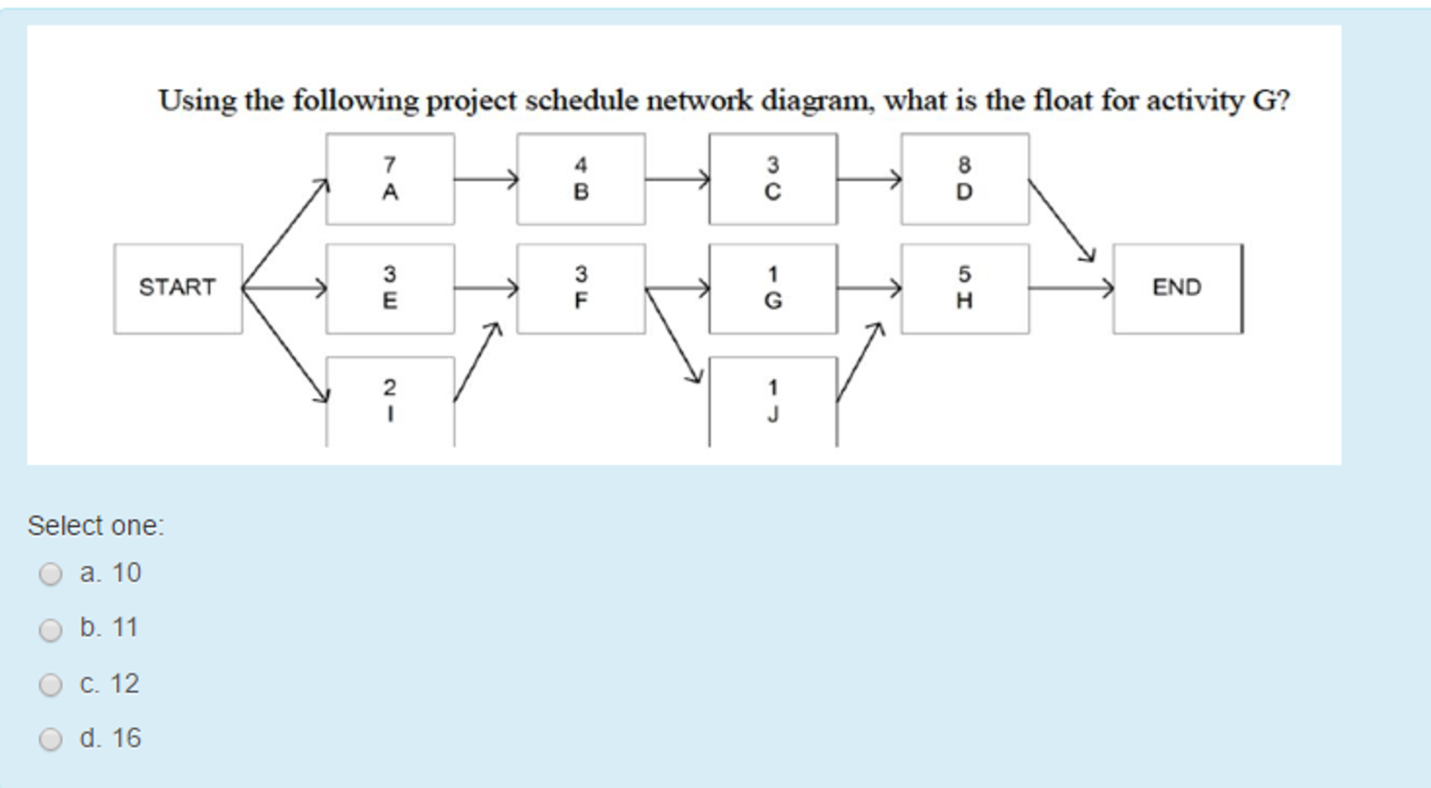 Operations management archive november 21 2016 chegg using the following project schedule network diagr fandeluxe Choice Image