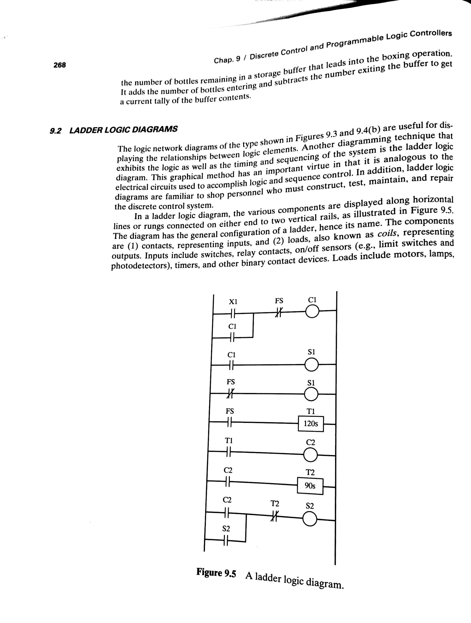 Solved Using Book Automation Production Systems And Comp A Ladder Logic Diagram Construct The For This Revised System