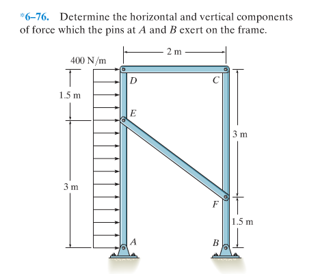 Solved 6 76 Determine The Horizontal And Vertical Compon