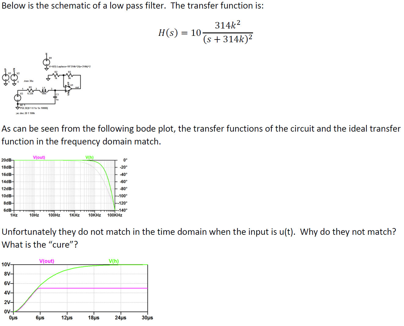 Solved: Below Is The Schematic Of A Low Pass Filter. The T ...