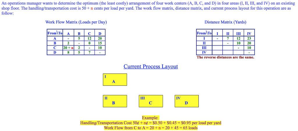 N48 An Operations Manager Wants To Determine The Optimum The Least Costly Arrangement Of Four