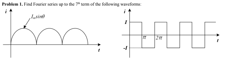 Problem 1. Find Fourier series up to the 7th term of the following waveforms: Isino -I