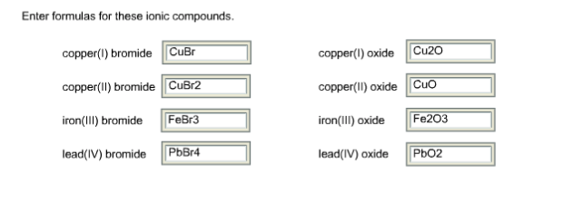 Solved enter formulas for these ionic compounds copper i
