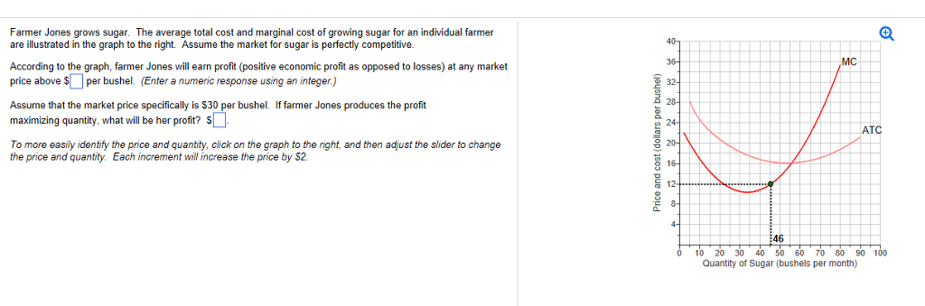 Solved: Farmer Jones Grows Sugar The Average Total Cost An
