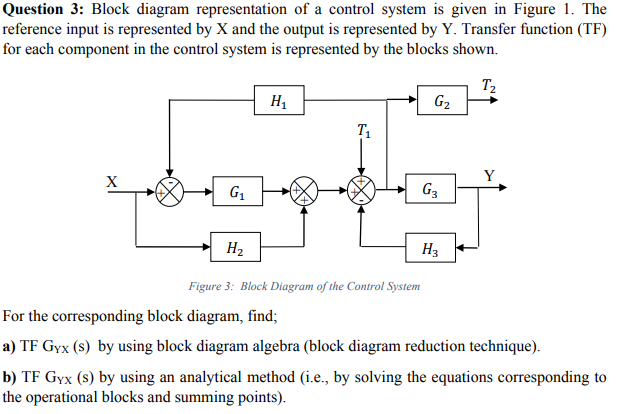 Solved question 3 block diagram representation of a cont question 3 block diagram representation of a control system is given in figure 1 ccuart Gallery