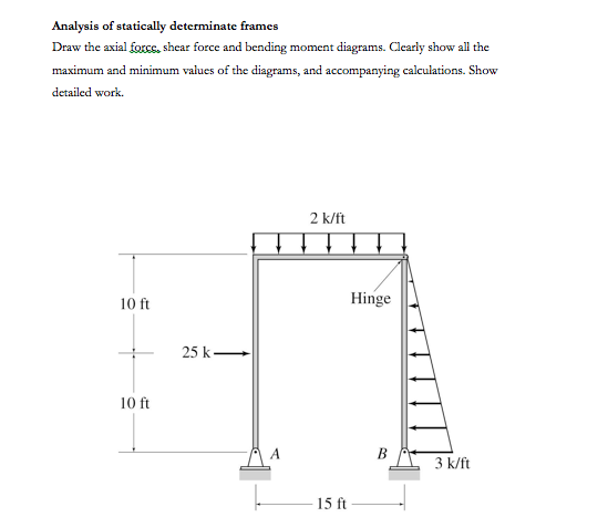 Solved Based On The Following 1 Draw The Shear Moment D: How To Draw Bending Moment Diagram For Frames