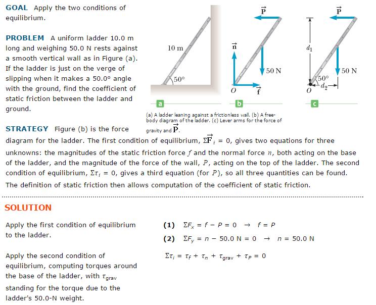 1st condition of equilibrium