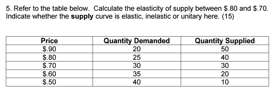 Solved Refer To The Table Below Calculate The Elasticity