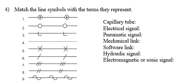 Solved: Match The Line Symbols With The Terms They Represe ...