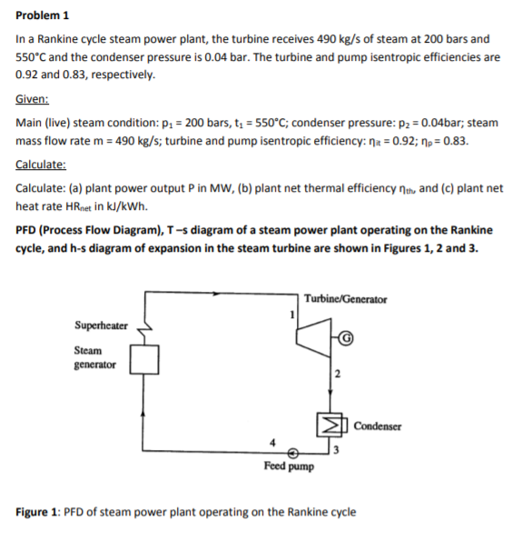 Solved Problem 1 In A Rankine Cycle Steam Power Plant Th
