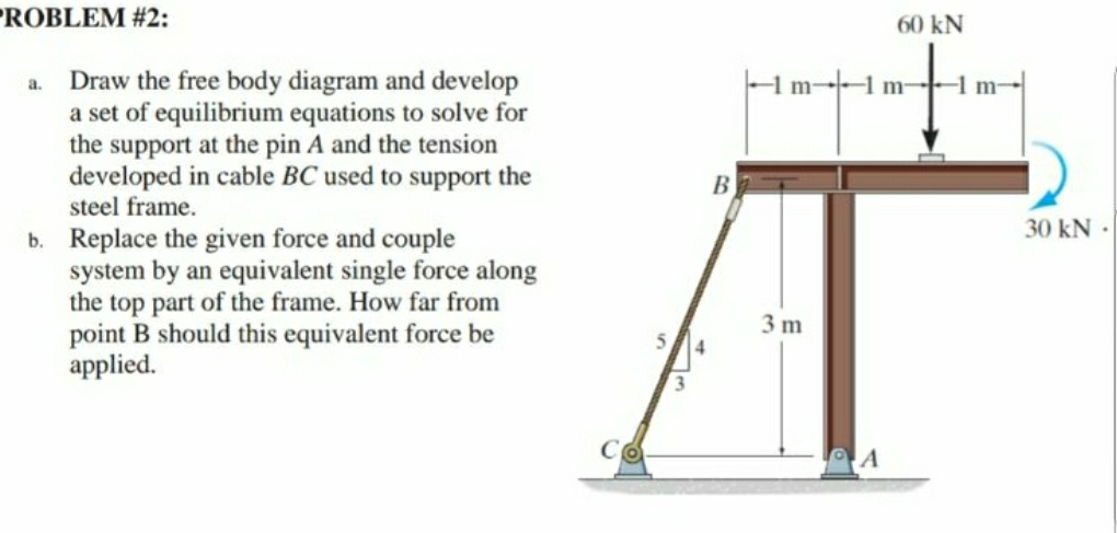 Solved roblem 2 60 kn draw the free body diagram and de question roblem 2 60 kn draw the free body diagram and develop a set of equilibrium equations to solve f ccuart Gallery
