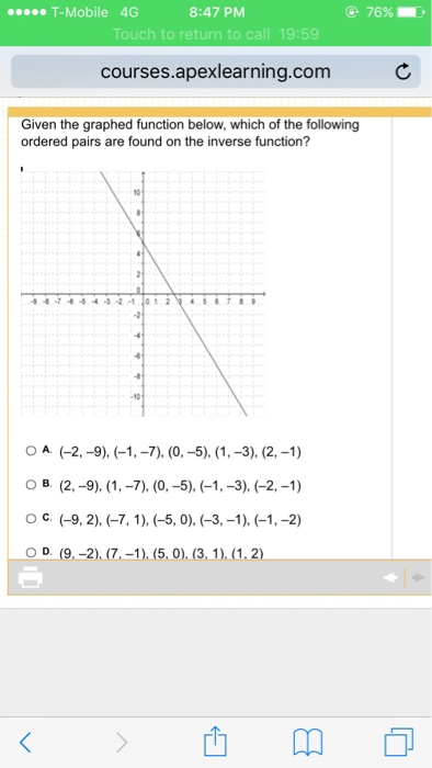 Solved: Given The Graphed Function Below, Which Of The Fol ...
