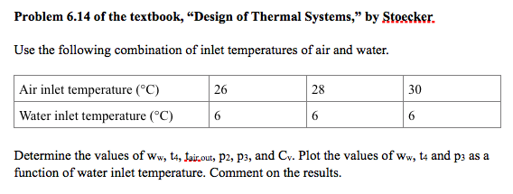 Problem 6 14 Of The Textbook Design Of Thermal S Chegg Com