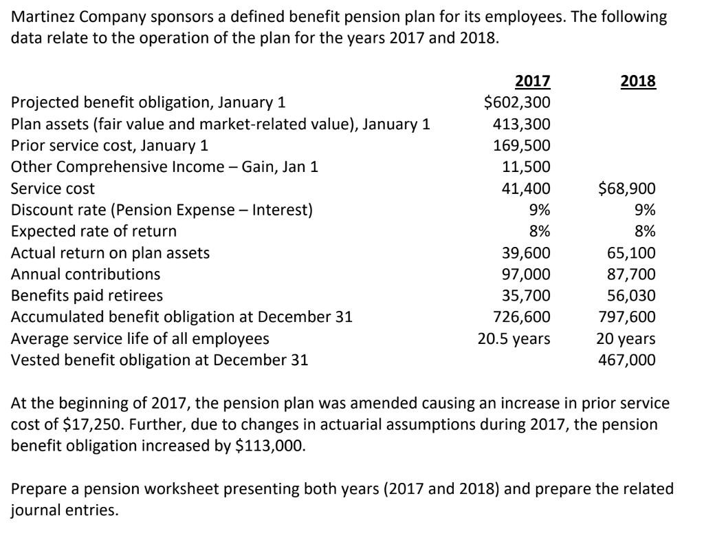 worksheet Pension Worksheet martinez company sponsors a defined benefit pensio chegg com pension plan for its employees the following data relate