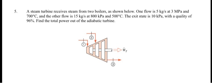 Solved: 5. A Steam Turbine Receives Steam From Two Boilers ...