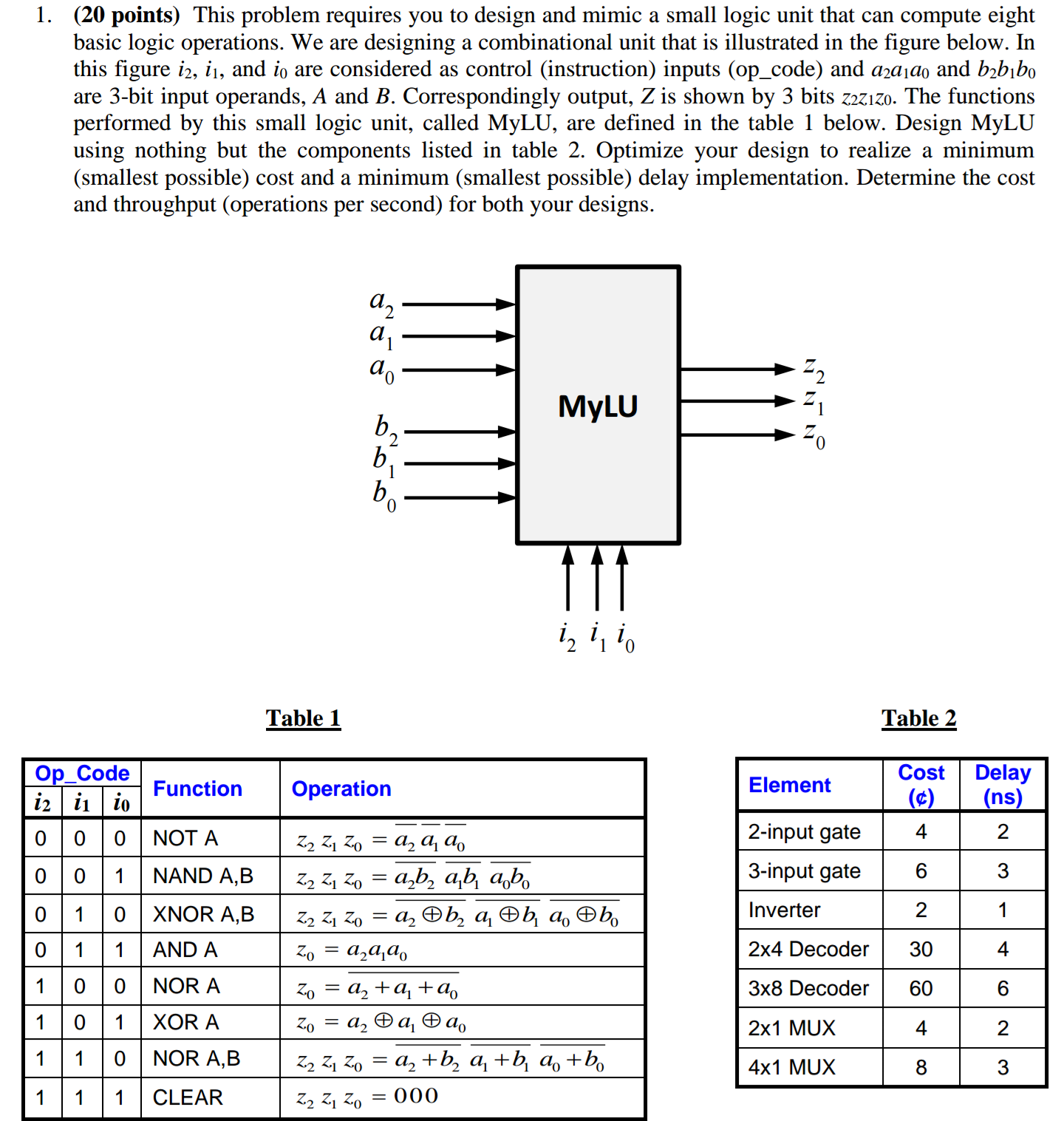 And Or Nand Nor Xor Xnor solved: design and mimic a small logic unit that cna compu