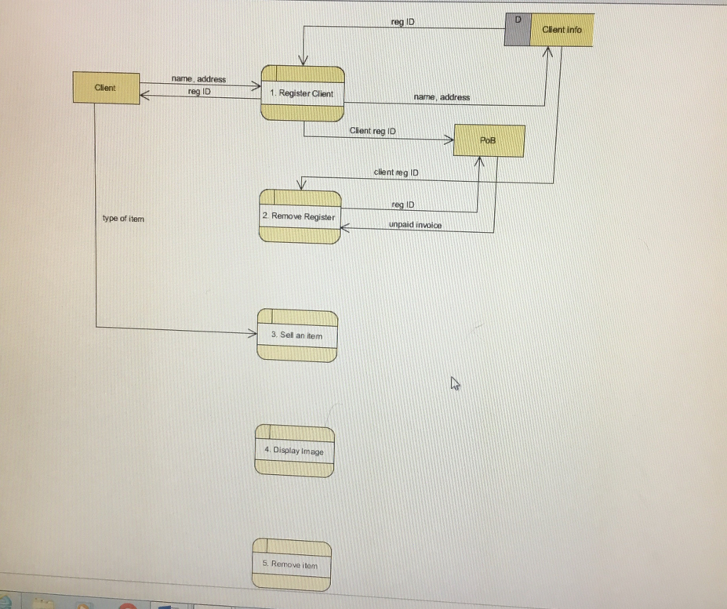 Solved Draw Data Flow Diagram For The Following Case Stud Chegg Com