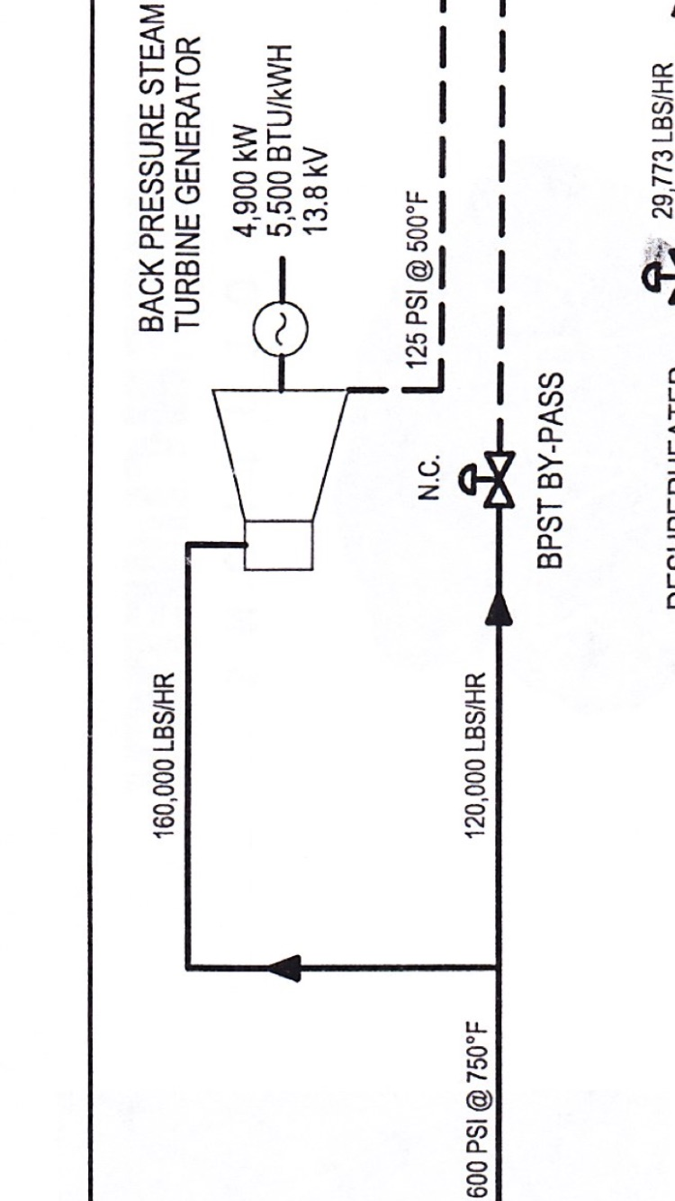 The Hrsg Specification Are Given In Power Plan Diagram Of Plant Question Flow For A Single Calculate