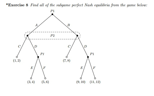 Solved Find All Of The Subgame Perfect Nash Equilibria Fr Chegg Com