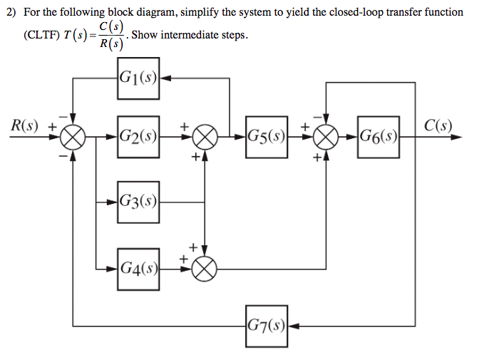 Solved  2  For The Following Block Diagram  Simplify The S