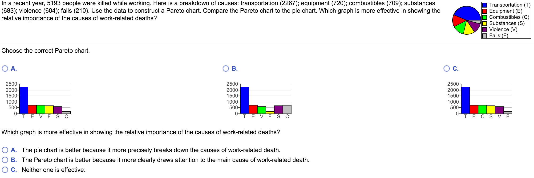 How to construct a pareto chart images chart design ideas how to construct a pareto chart choice image chart design ideas statistics and probability archive march nvjuhfo Choice Image