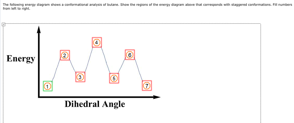 Solved The Following Energy Diagram Shows A Conformationa