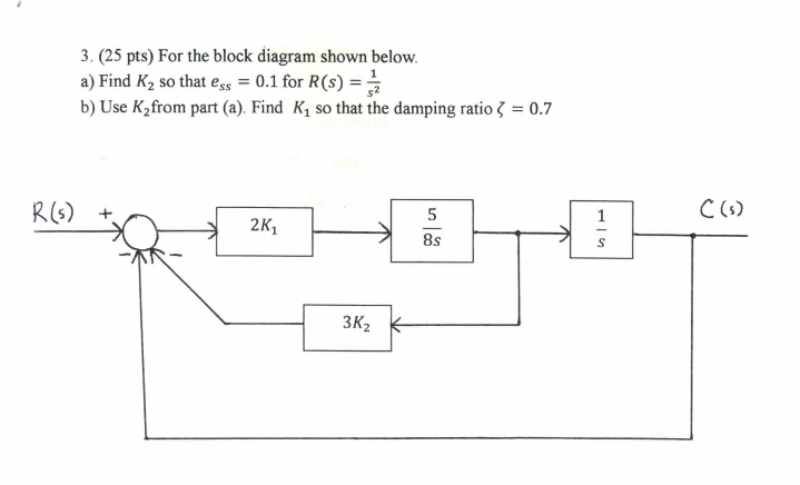 Solved: 3. For The Block Diagram Shown Below. A) Find K2 S... | Chegg.comChegg