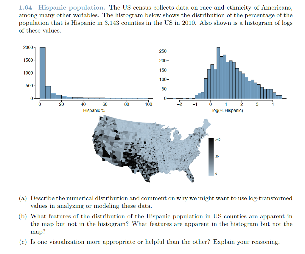 race and ethnicity in the united states census 2 essay Discussion papers, us census owned businesses in the united states, this study examines ethnic minority- and segmentation by the divide of race/ethnicity.