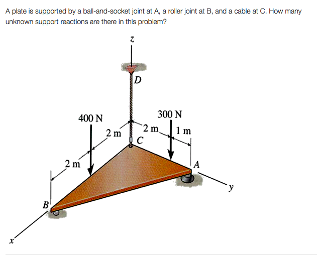 Solved A Plate Is Supported By A Ball And Socket Joint At