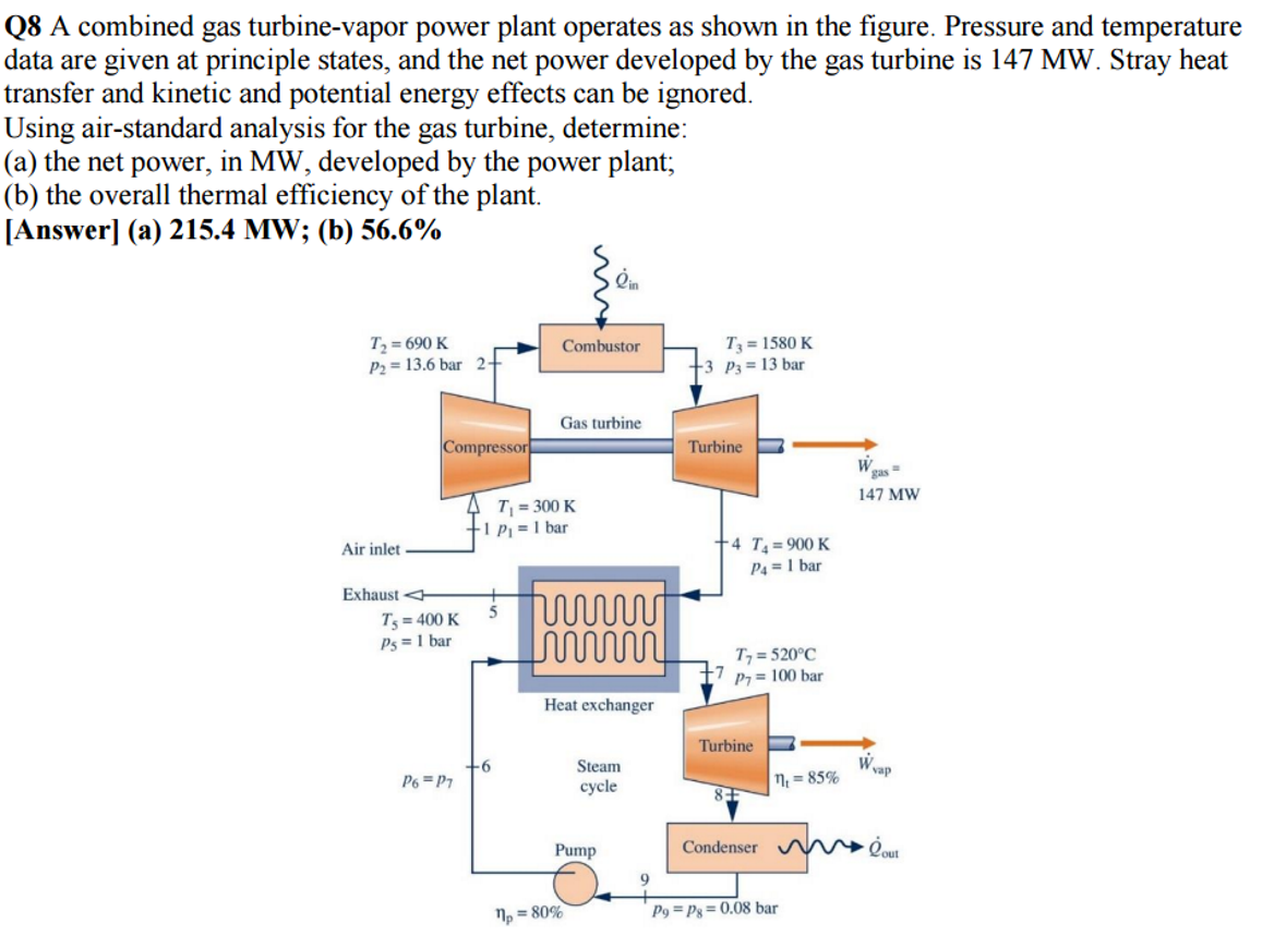 Solved: A Combined Gas Turbine-vapor Power Plant Operates