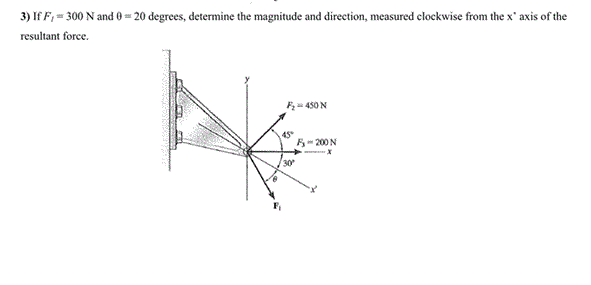 Image For If Fi 300 N And Theta 20 Degrees Determine The Magnitude