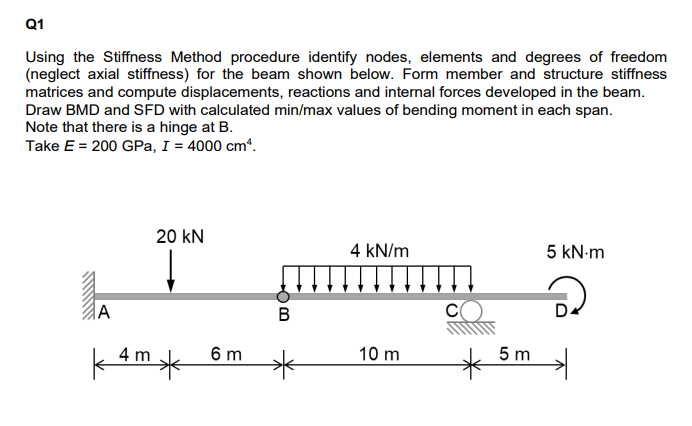 Q1 Using The Stiffness Method Procedure Identify Nodes Elements And Degrees Of Freedom Neglect