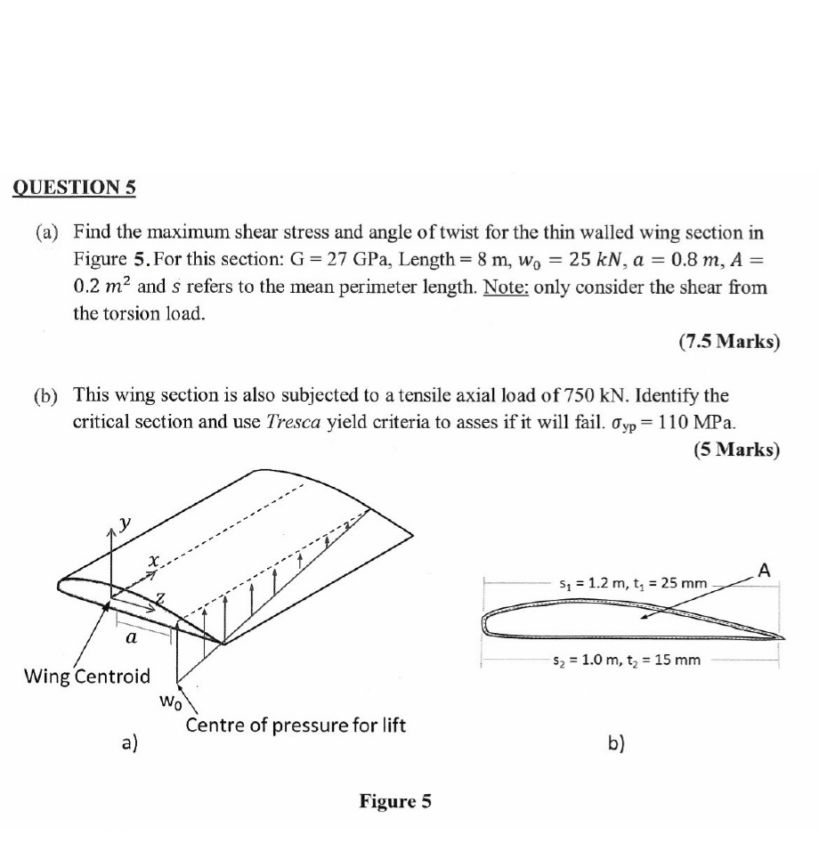 a) Find The Maximum Shear Stress And Angle Of Twi    | Chegg com