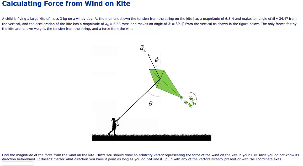 Solved Calculating Force From Wind On Kite A Child Is Fly