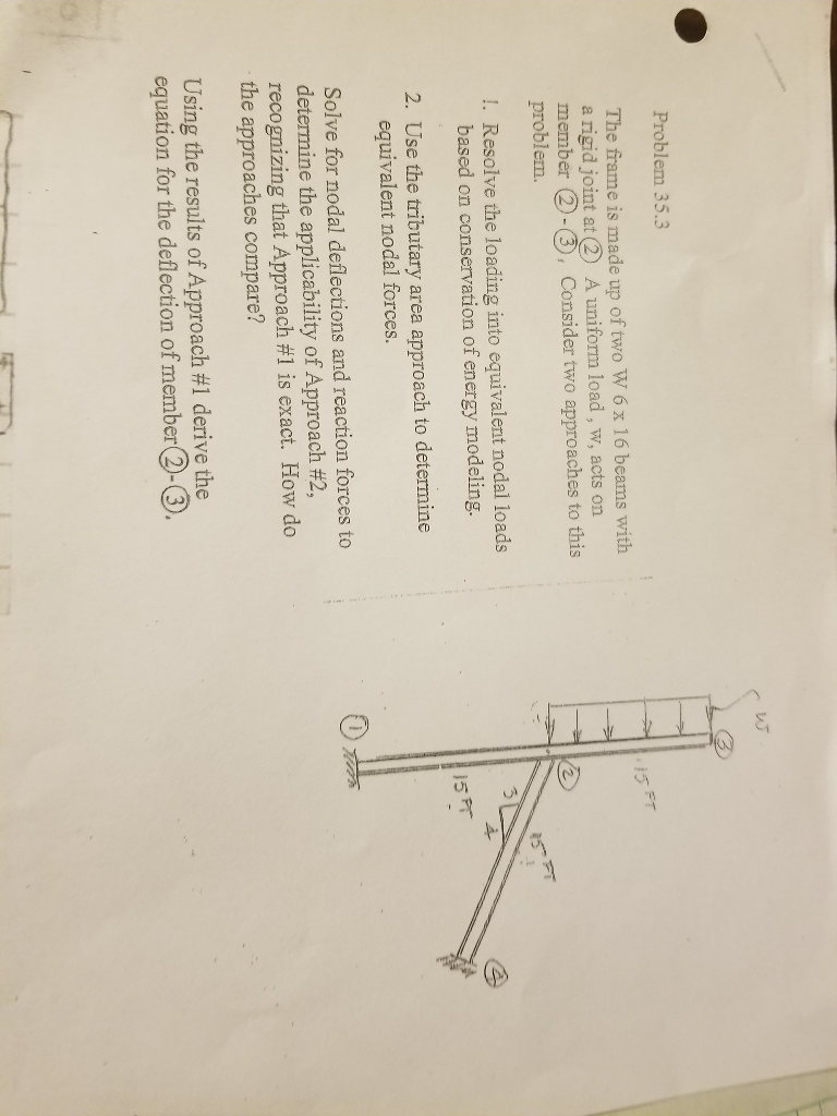 Solved: Problem 35.3 FT Is The Frame Is Made Up Of Two W 6 ...