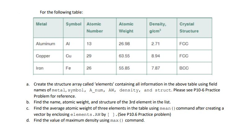 Solved For The Following Table Metal Density Symbol Ato
