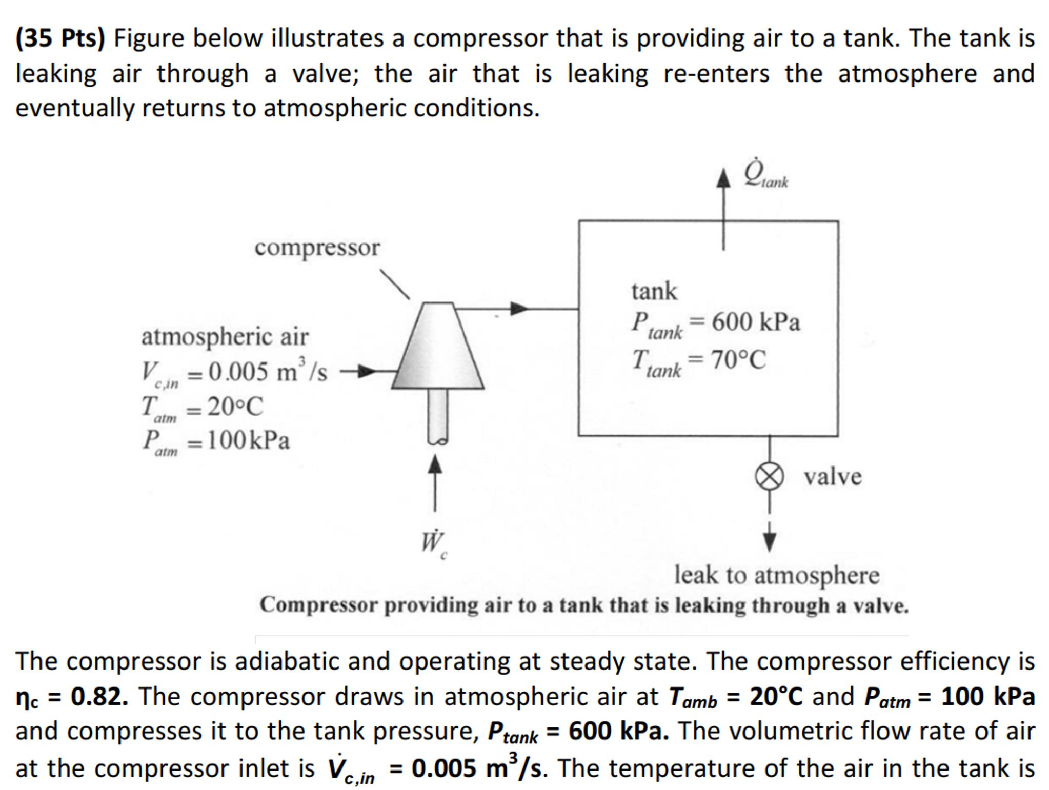 da tank diagram 1 asyaunited de \u2022 Leonardo Da Vinci Designs da tank diagram 8 13 ferienwohnung koblenz guels de u2022 rh 8 13 ferienwohnung koblenz guels de da tank feed water temperature deaerator tank