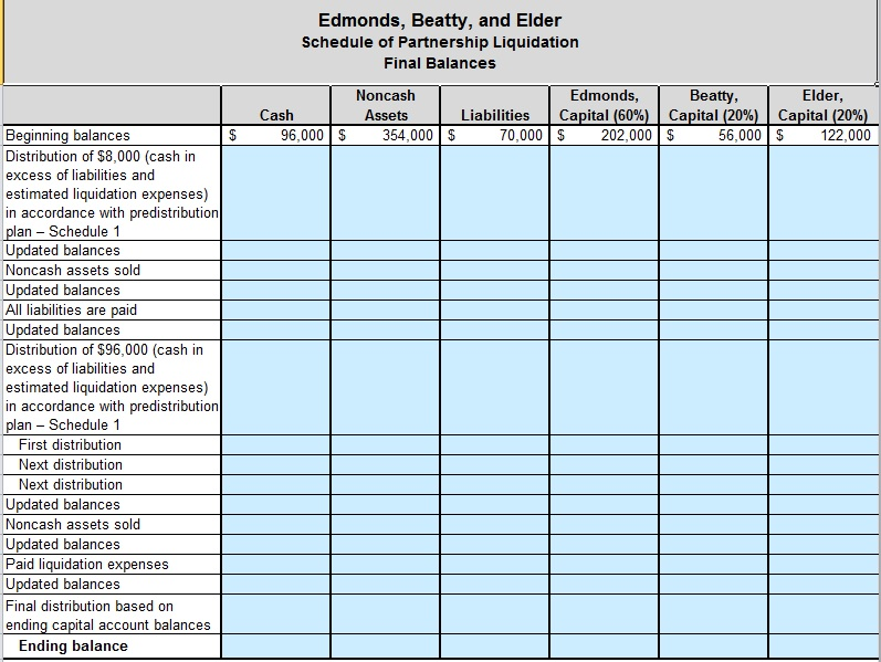 Solved: Assessment 4: Partnerships Exercise 2 Worksheet: P ...