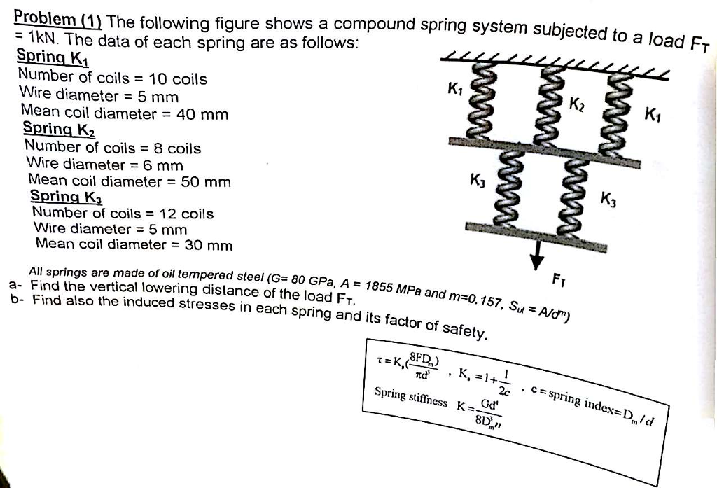 Solved: The Following Figure Shows A Compound Spring Syste ...