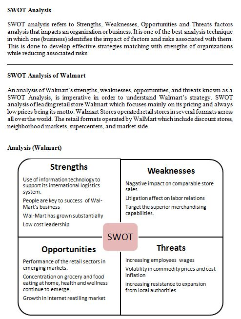 Solved: SWOT Analysis SWOT Analysis Refers To Strengths, W