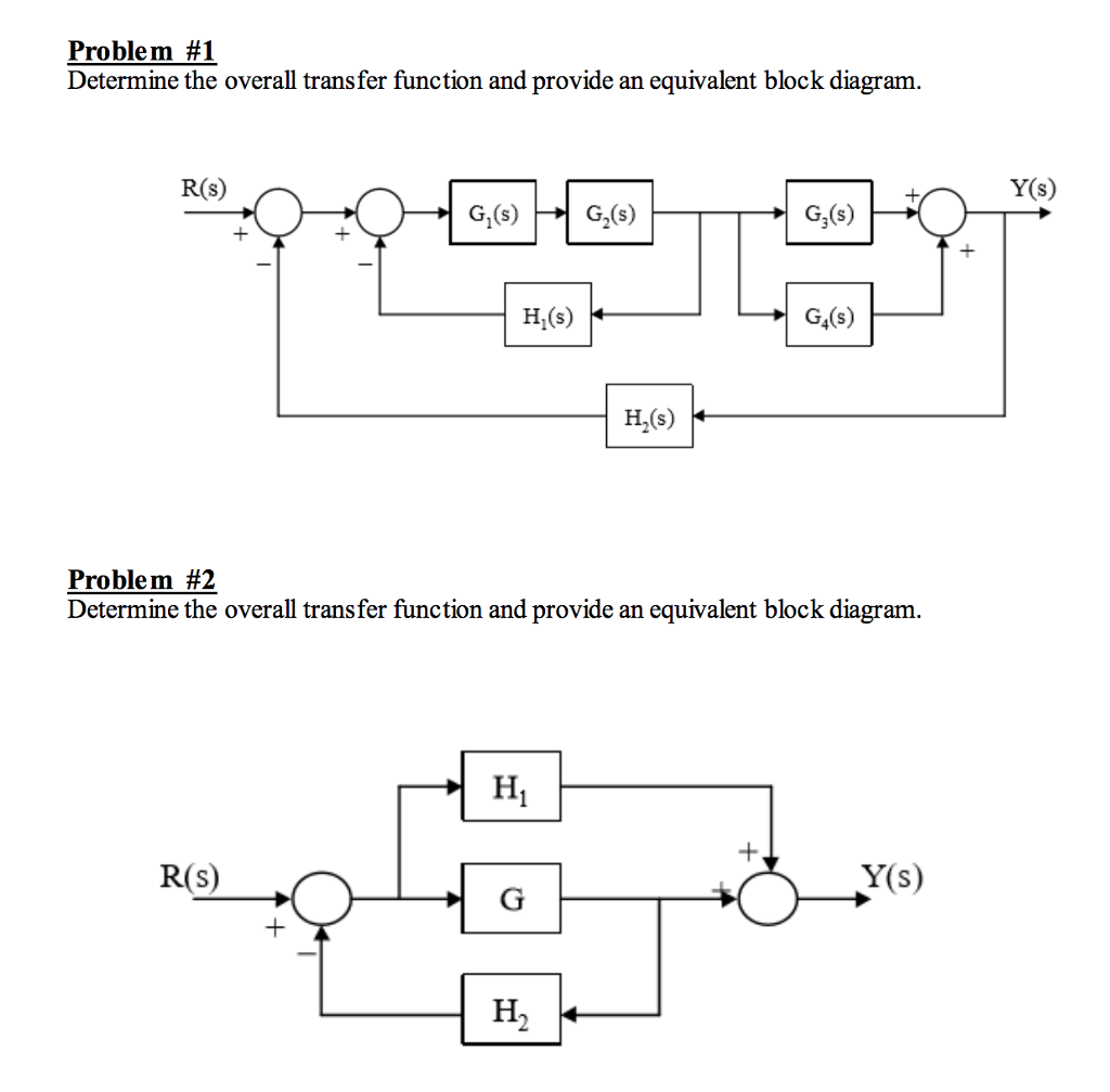 ... Problem #1 Determine the overall trans fer function and provide an  equivalent block diagram.