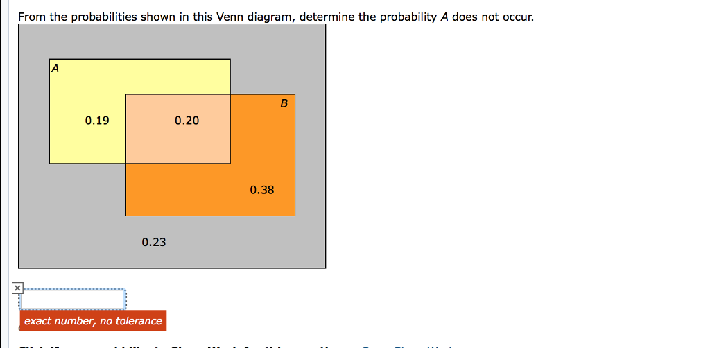 solved  from the probabilities shown in this venn diagram