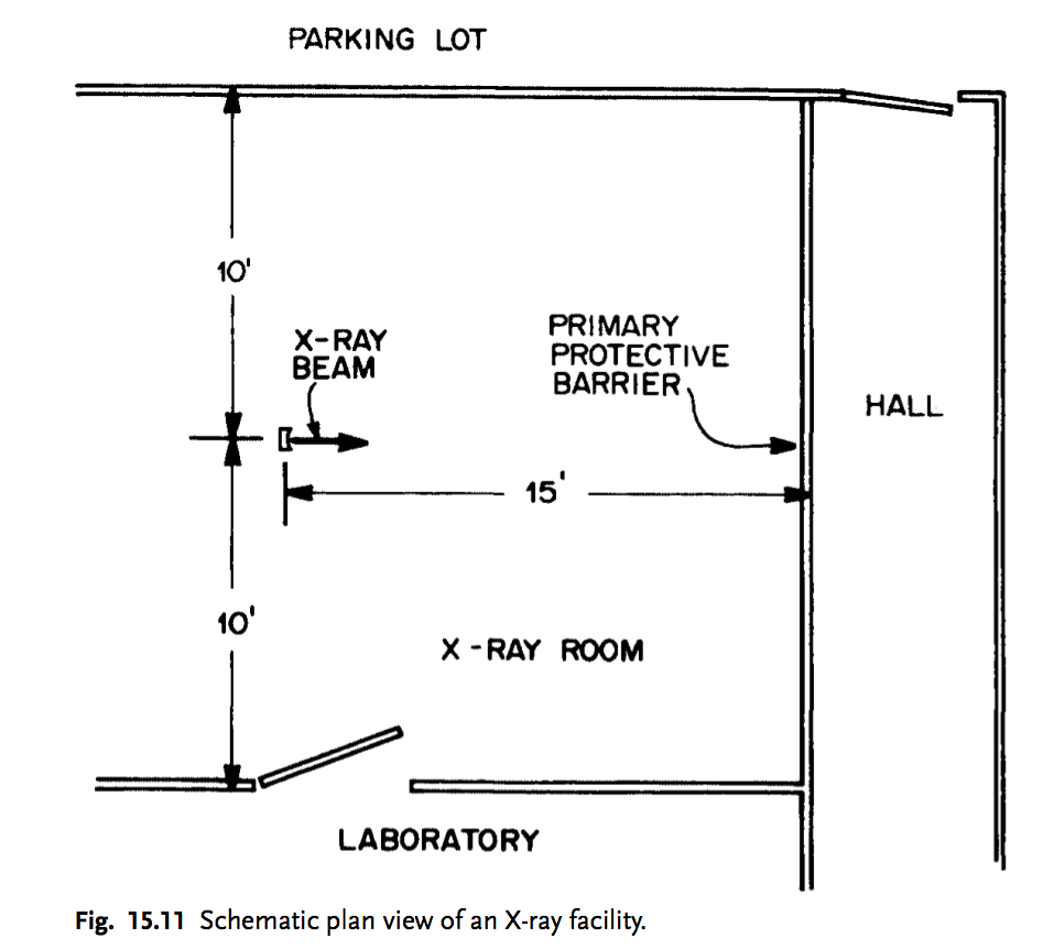 PARKING LOT 10 X-RAY BEAM PRIMARY PROTECTIVE BARRIER HALL 15 10 X -RAY