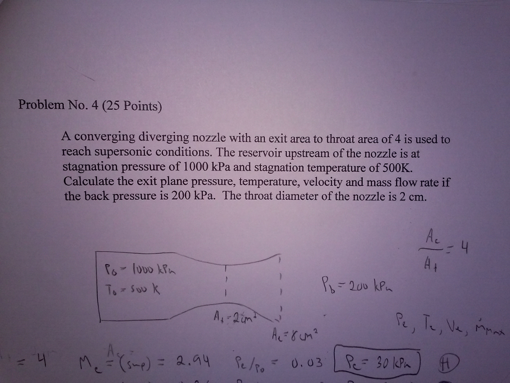 Solved Problem No 4 25 Points A Converging Diverging N