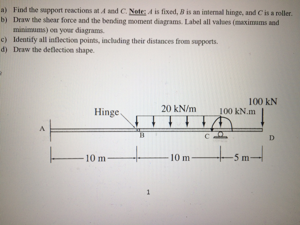 Solved A Find The Support Reactions At And C Note Draw Shear Force Bending Moment Diagrams Cheggcom Cnote Is Fixed